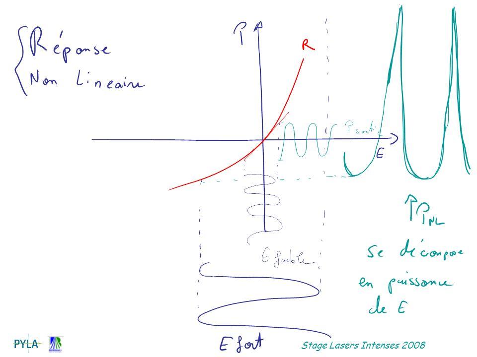 Polarisation non linéaire Régime perturbatif: champ laser << champ atomique Développement perturbatif de la polarisation en puissance du champ P(r,t)=P (1) (r,t)+P (2) (r,t)+..