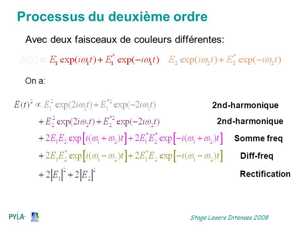 Stage Lasers Intenses 2008 Non linéarité du second ordre Symétrie: matériau de symétrie centro symétrique (milieu isotrope) –propriétés physiques invariantes par rotation de 180° Pour la susceptibilité du deuxième ordre: r -r alors, (2) (2) par ailleurs: P -P et E -E Donc P (2) (r,t) = (2) E 1 E 2 Nous avons : (2) = - (2) =0