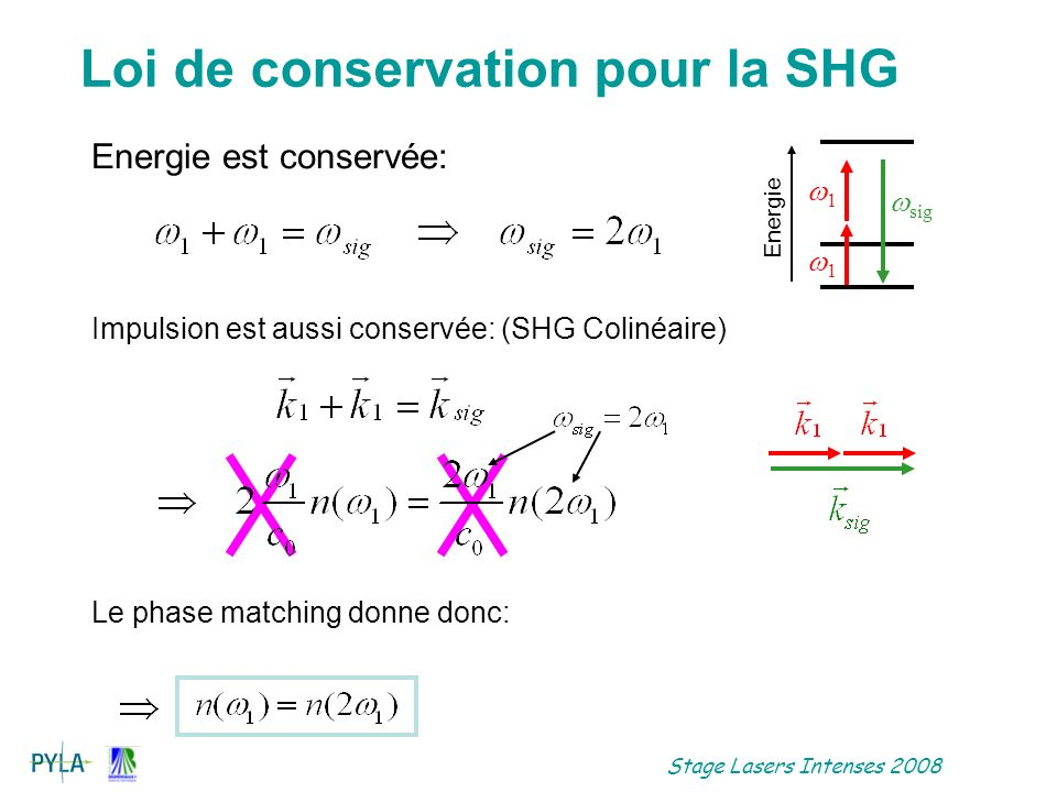 Stage Lasers Intenses 2008 Doublage de fréquence faible déplétion Solution périodique avec une période de 2 Lc.