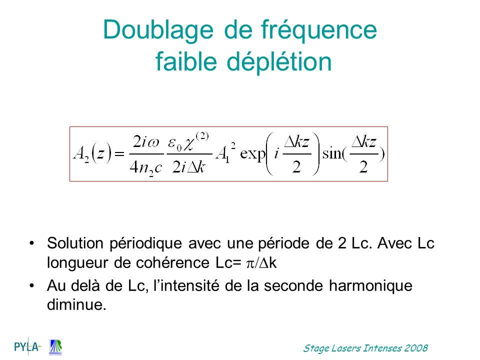 Stage Lasers Intenses 2008 Faisceau incident Génération seconde harmonique dans un cristal Loin de laccord de phase Plus proche du phase matching: SHG crystal Faisceau incident SHG crystal Faisceau doublé