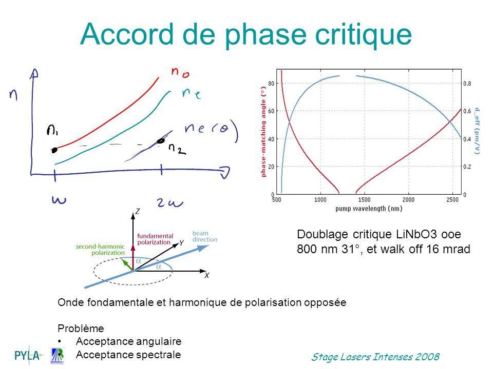 Stage Lasers Intenses 2008 Accord de phase non critique Problème: Température élévée: four.