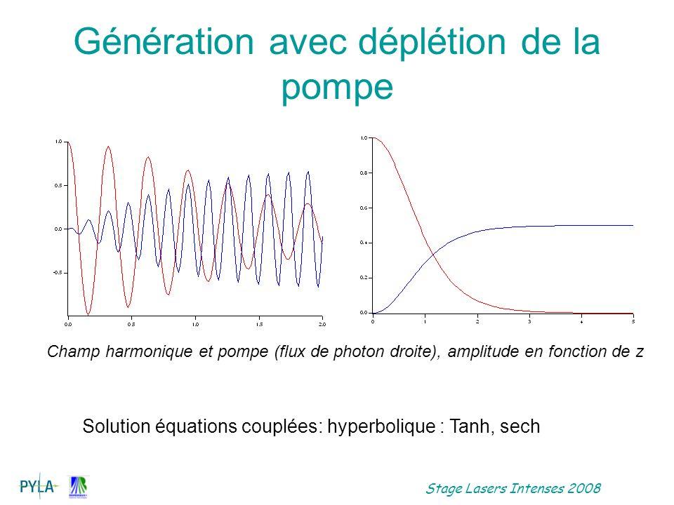 Stage Lasers Intenses 2008 Différents processus paramétriques 1 1 3 2 = 3 1 Différence de fréquence Oscillateur paramétrique (OPO) 3 2 signal idler convention: signal idler 1 3 2 Amplification Paramétrique (OPA) 1 1 3 2 Generation Paramétrique (OPG) Différence de fréquence mirroir