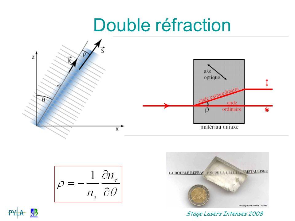 Stage Lasers Intenses 2008 Faisceau Gaussien Faisceau gaussien en z = 0 Solution en z Avec Et les paramètres faisceaux
