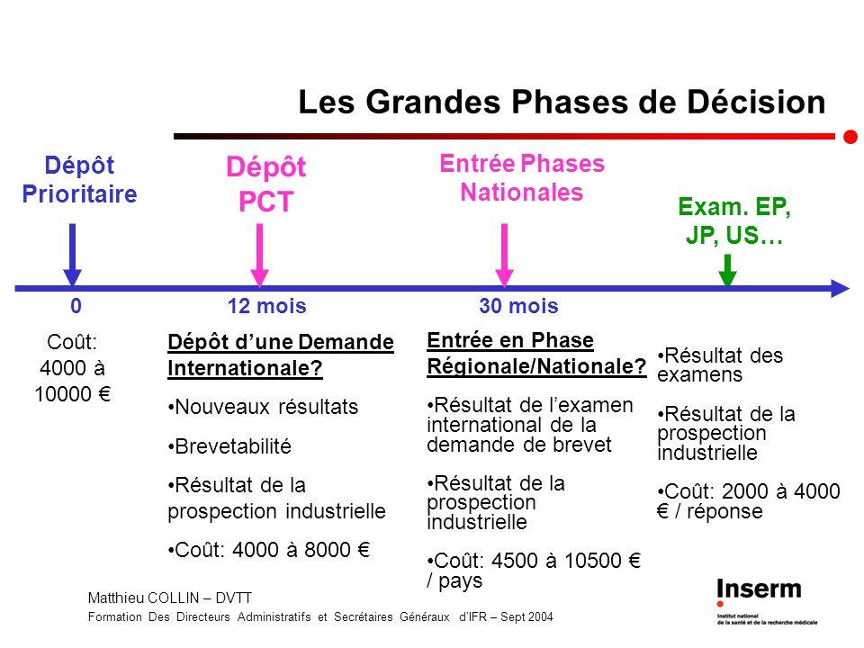 Matthieu COLLIN – DVTT Formation Des Directeurs Administratifs et Secrétaires Généraux dIFR – Sept 2004 Les Grandes Phases de Décision Exam. EP, JP, U