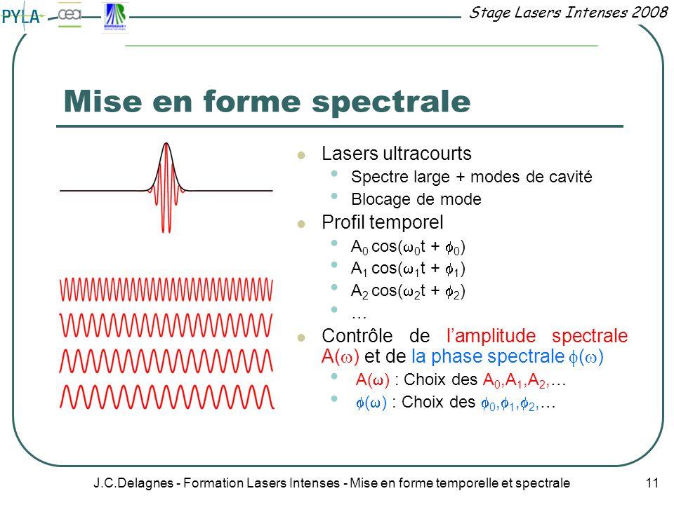 Stage Lasers Intenses 2008 J.C.Delagnes - Formation Lasers Intenses - Mise en forme temporelle et spectrale 11 Mise en forme spectrale Lasers ultracou
