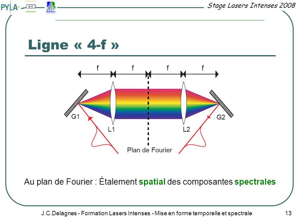 Stage Lasers Intenses 2008 J.C.Delagnes - Formation Lasers Intenses - Mise en forme temporelle et spectrale 13 Ligne « 4-f » Au plan de Fourier : Étal