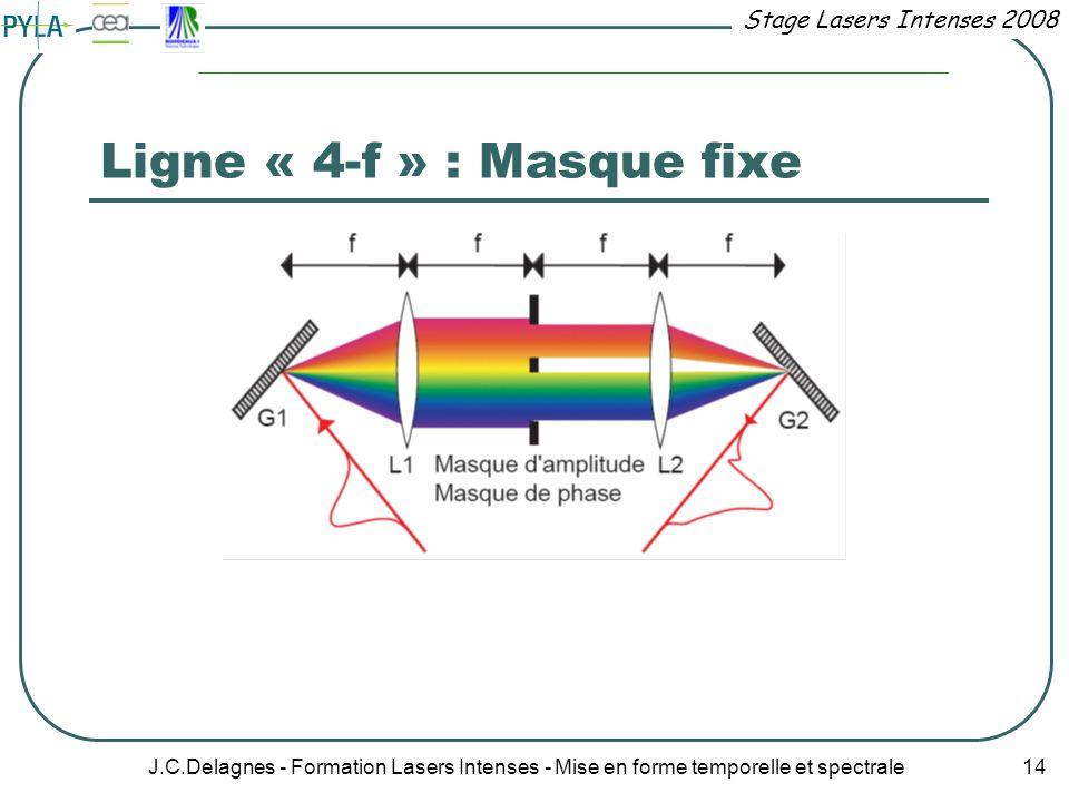 Stage Lasers Intenses 2008 J.C.Delagnes - Formation Lasers Intenses - Mise en forme temporelle et spectrale 14 Ligne « 4-f » : Masque fixe