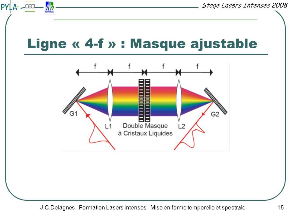 Stage Lasers Intenses 2008 J.C.Delagnes - Formation Lasers Intenses - Mise en forme temporelle et spectrale 15 Ligne « 4-f » : Masque ajustable