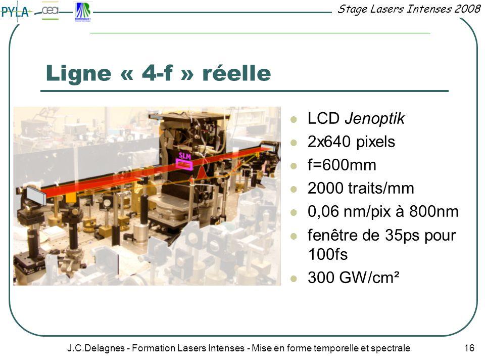 Stage Lasers Intenses 2008 J.C.Delagnes - Formation Lasers Intenses - Mise en forme temporelle et spectrale 16 Ligne « 4-f » réelle LCD Jenoptik 2x640