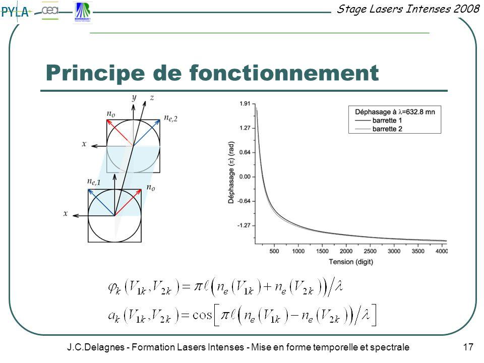 Stage Lasers Intenses 2008 J.C.Delagnes - Formation Lasers Intenses - Mise en forme temporelle et spectrale 17 Principe de fonctionnement