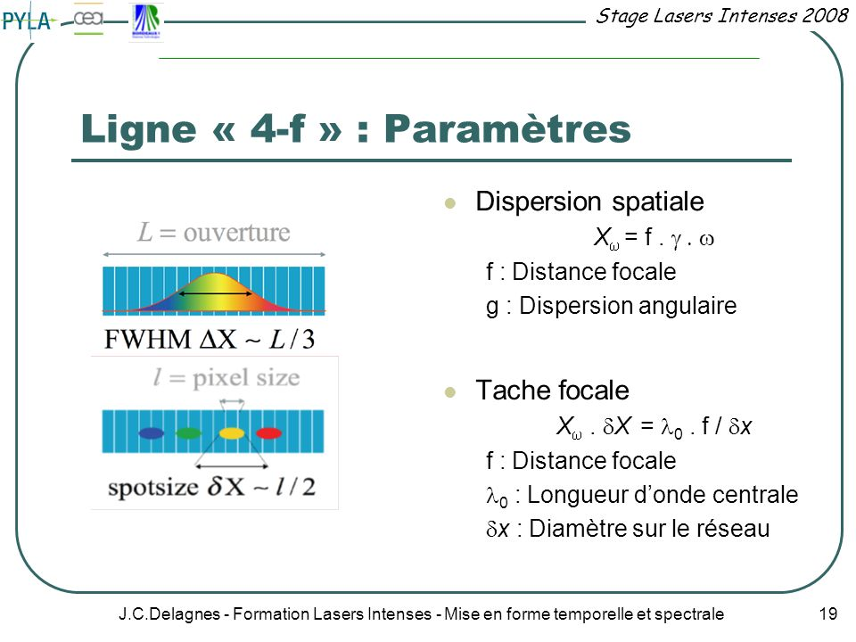 Stage Lasers Intenses 2008 J.C.Delagnes - Formation Lasers Intenses - Mise en forme temporelle et spectrale 19 Ligne « 4-f » : Paramètres Dispersion s