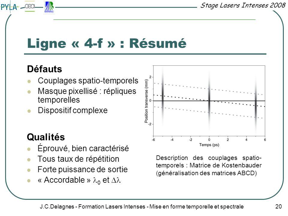 Stage Lasers Intenses 2008 J.C.Delagnes - Formation Lasers Intenses - Mise en forme temporelle et spectrale 20 Ligne « 4-f » : Résumé Défauts Couplage
