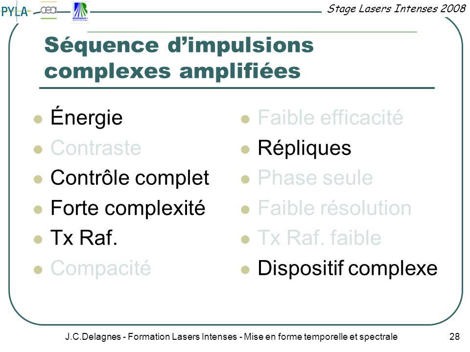 Stage Lasers Intenses 2008 J.C.Delagnes - Formation Lasers Intenses - Mise en forme temporelle et spectrale 28 Séquence dimpulsions complexes amplifié
