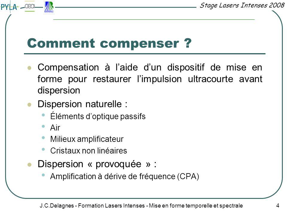 Stage Lasers Intenses 2008 J.C.Delagnes - Formation Lasers Intenses - Mise en forme temporelle et spectrale 4 Comment compenser ? Compensation à laide
