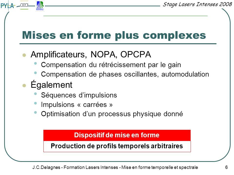 Stage Lasers Intenses 2008 J.C.Delagnes - Formation Lasers Intenses - Mise en forme temporelle et spectrale 6 Mises en forme plus complexes Amplificat