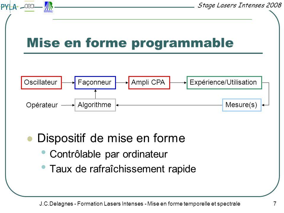 Stage Lasers Intenses 2008 J.C.Delagnes - Formation Lasers Intenses - Mise en forme temporelle et spectrale 7 Mise en forme programmable Dispositif de