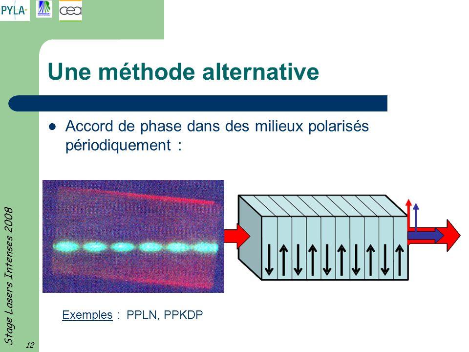 Stage Lasers Intenses 2008 12 Une méthode alternative Accord de phase dans des milieux polarisés périodiquement : Exemples : PPLN, PPKDP