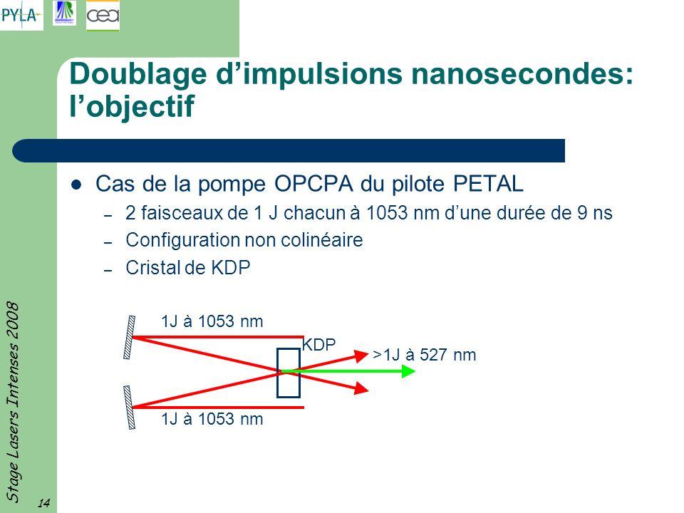 Stage Lasers Intenses 2008 14 Doublage dimpulsions nanosecondes: lobjectif Cas de la pompe OPCPA du pilote PETAL – 2 faisceaux de 1 J chacun à 1053 nm