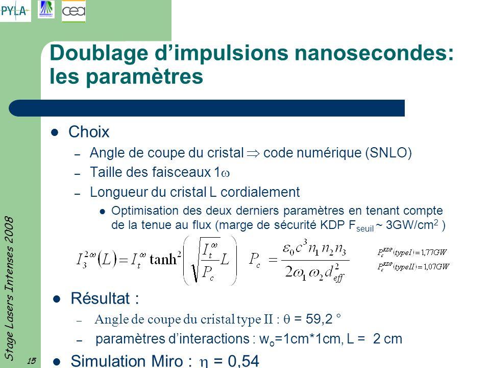 Stage Lasers Intenses 2008 15 Doublage dimpulsions nanosecondes: les paramètres Choix – Angle de coupe du cristal code numérique (SNLO) – Taille des f