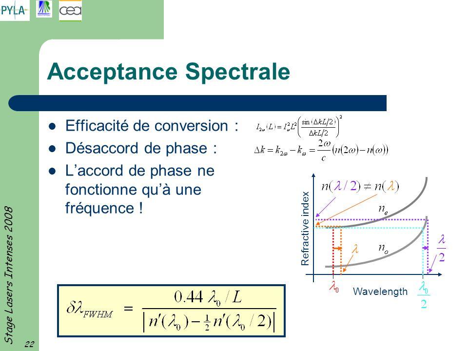 Stage Lasers Intenses 2008 22 Acceptance Spectrale Efficacité de conversion : Désaccord de phase : Laccord de phase ne fonctionne quà une fréquence !