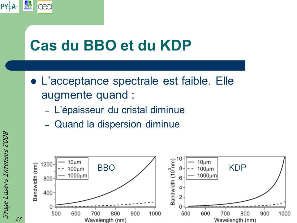 Stage Lasers Intenses 2008 23 Cas du BBO et du KDP Lacceptance spectrale est faible. Elle augmente quand : – Lépaisseur du cristal diminue – Quand la