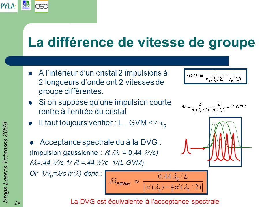 Stage Lasers Intenses 2008 24 La différence de vitesse de groupe A lintérieur dun cristal 2 impulsions à 2 longueurs donde ont 2 vitesses de groupe di
