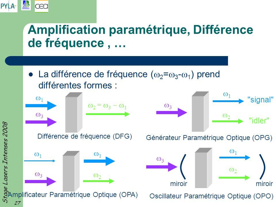 Stage Lasers Intenses 2008 27 Amplification paramétrique, Différence de fréquence, … La différence de fréquence ( 2 = 3 - 1 ) prend différentes formes
