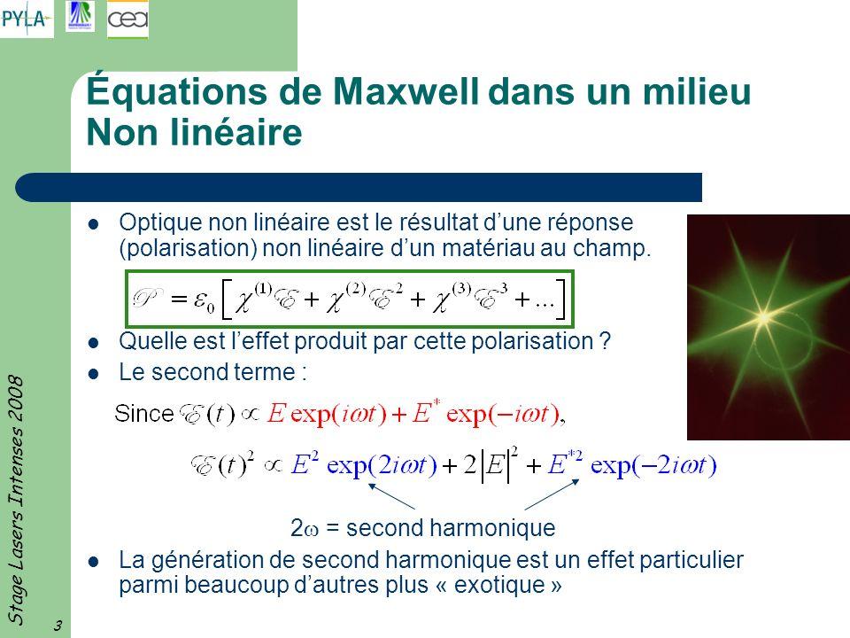 Stage Lasers Intenses 2008 3 Équations de Maxwell dans un milieu Non linéaire Optique non linéaire est le résultat dune réponse (polarisation) non lin