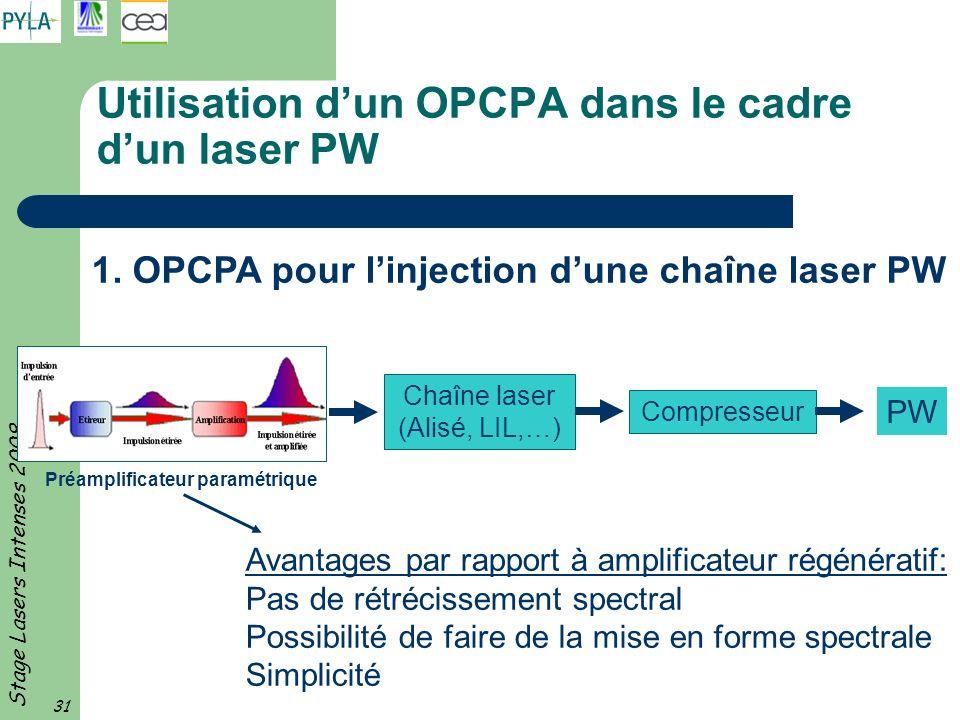 Stage Lasers Intenses 2008 31 Utilisation dun OPCPA dans le cadre dun laser PW 1. OPCPA pour linjection dune chaîne laser PW Chaîne laser (Alisé, LIL,