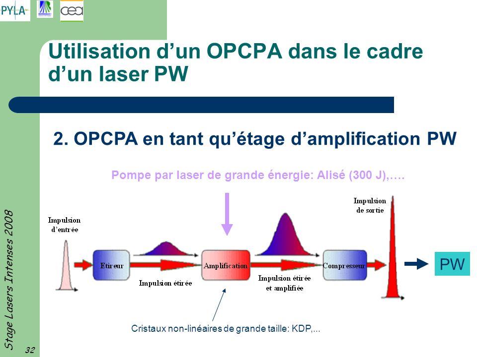 Stage Lasers Intenses 2008 32 Utilisation dun OPCPA dans le cadre dun laser PW 2. OPCPA en tant quétage damplification PW Pompe par laser de grande én