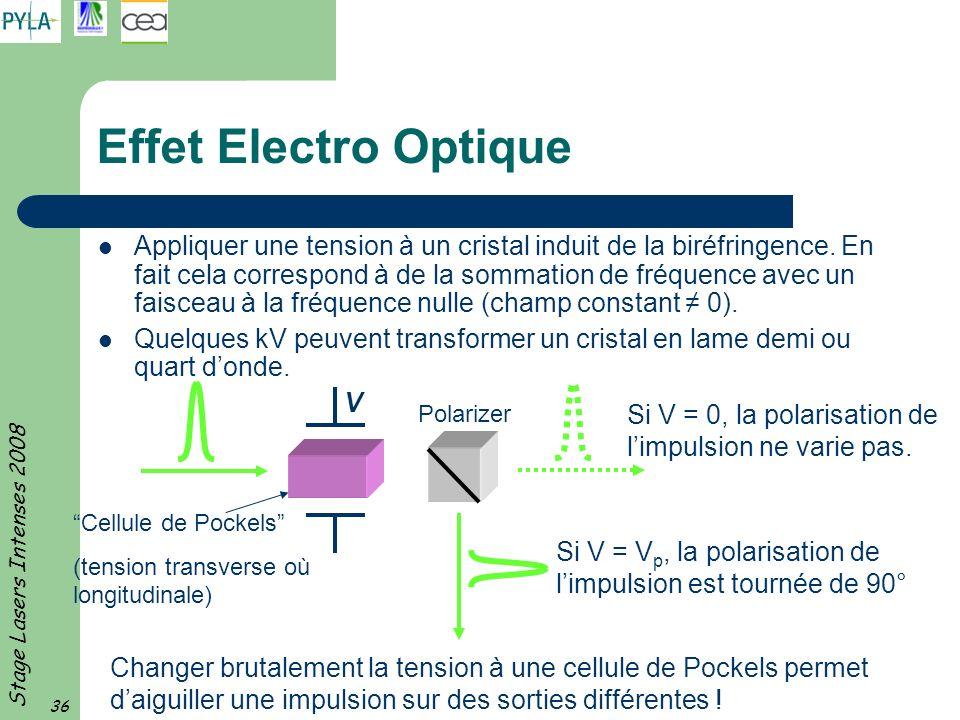 Stage Lasers Intenses 2008 36 Effet Electro Optique Appliquer une tension à un cristal induit de la biréfringence. En fait cela correspond à de la som