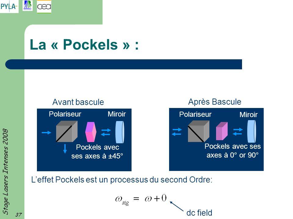 Stage Lasers Intenses 2008 37 La « Pockels » : Avant bascule Après Bascule Pockels avec ses axes à ±45° PolariseurMiroir Pockels avec ses axes à 0° or