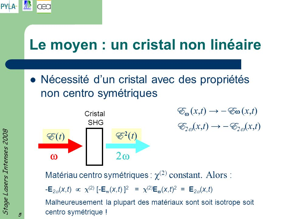 Stage Lasers Intenses 2008 6 Les cristaux : une zoologie Les plus courants : – Le KDP (KH 2 PO 4 ), Potassium Dihydrogen Phosphate, d eff =0,4pm/V – Le BBO ( -BaB 2 O 4 ), Beta-Barium Borate, d eff =2,3 pm/V – Le LBO (LiB 3 O 5 ), Lithium Triborate, d eff =0,8 pm/V – Le KTP, LiNbO 3, KNbO 3, …