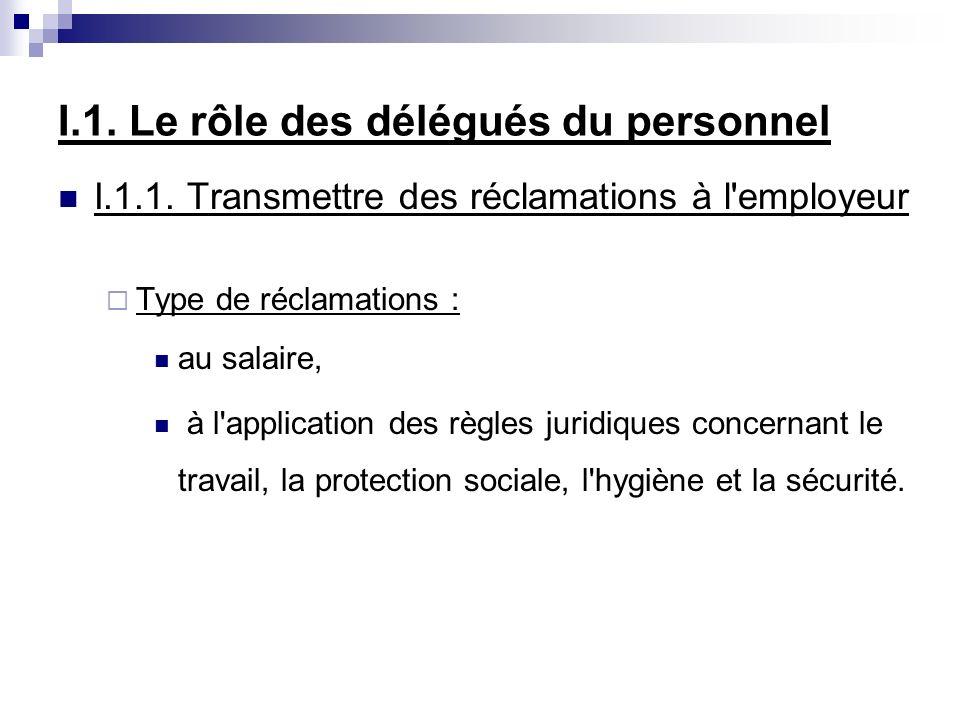 I.1. Le rôle des délégués du personnel I.1.1. Transmettre des réclamations à l'employeur Type de réclamations : au salaire, à l'application des règles