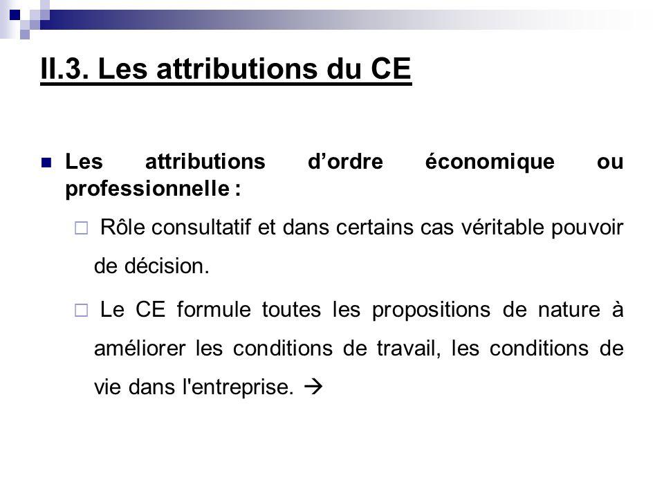 II.3. Les attributions du CE Les attributions dordre économique ou professionnelle : Rôle consultatif et dans certains cas véritable pouvoir de décisi