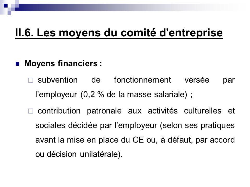 II.6. Les moyens du comité d'entreprise Moyens financiers : subvention de fonctionnement versée par lemployeur (0,2 % de la masse salariale) ; contrib