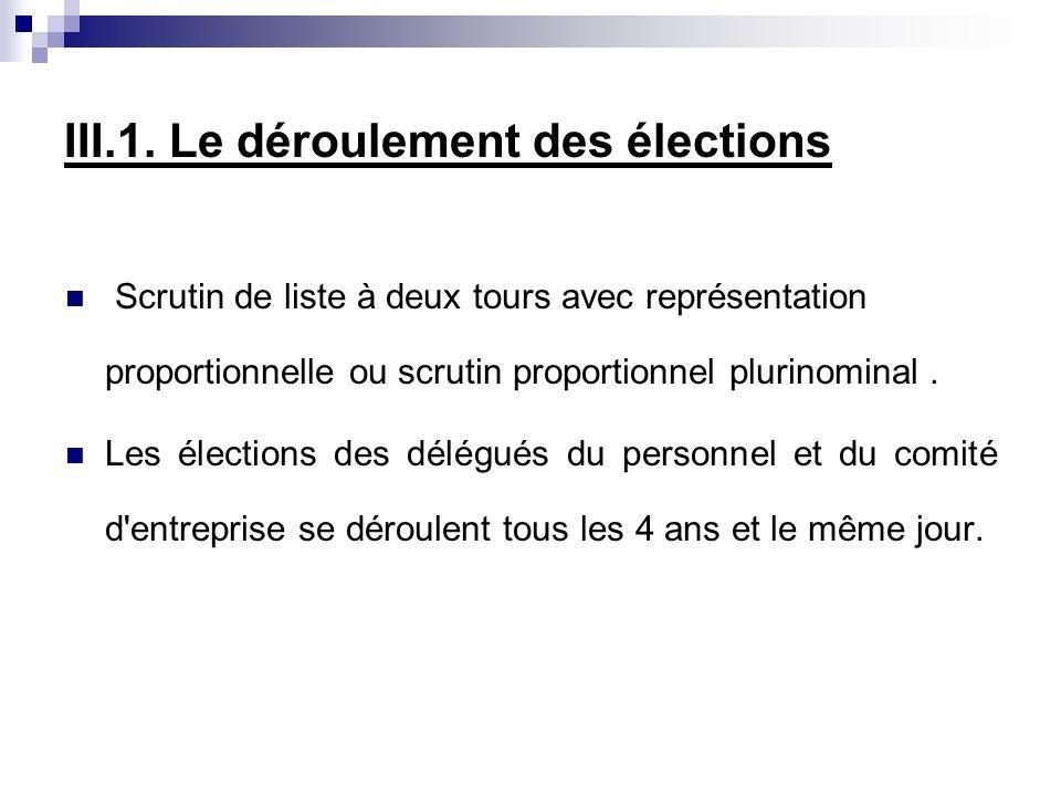 III.1. Le déroulement des élections Scrutin de liste à deux tours avec représentation proportionnelle ou scrutin proportionnel plurinominal. Les élect