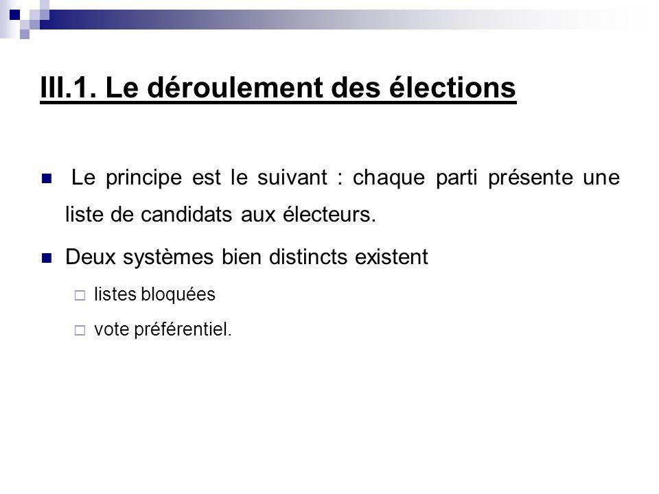 III.1. Le déroulement des élections Le principe est le suivant : chaque parti présente une liste de candidats aux électeurs. Deux systèmes bien distin