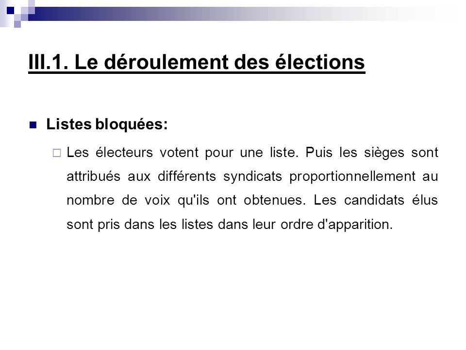 III.1. Le déroulement des élections Listes bloquées: Les électeurs votent pour une liste. Puis les sièges sont attribués aux différents syndicats prop