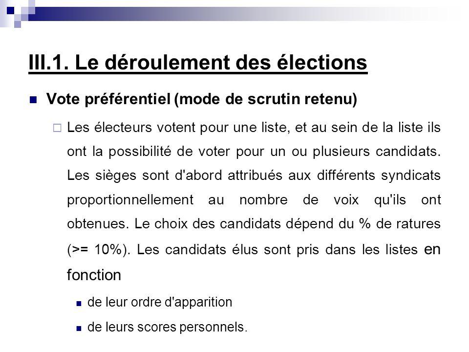 III.1. Le déroulement des élections Vote préférentiel (mode de scrutin retenu) Les électeurs votent pour une liste, et au sein de la liste ils ont la