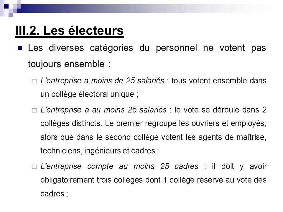 III.2. Les électeurs Les diverses catégories du personnel ne votent pas toujours ensemble : L'entreprise a moins de 25 salariés : tous votent ensemble