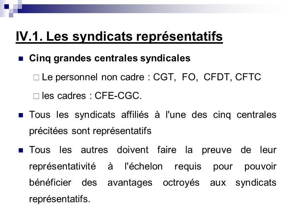 IV.1. Les syndicats représentatifs Cinq grandes centrales syndicales Le personnel non cadre : CGT, FO, CFDT, CFTC les cadres : CFE-CGC. Tous les syndi