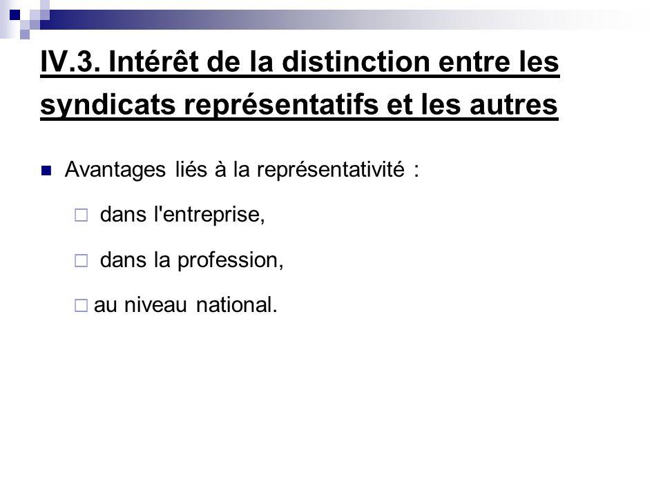 IV.3. Intérêt de la distinction entre les syndicats représentatifs et les autres Avantages liés à la représentativité : dans l'entreprise, dans la pro