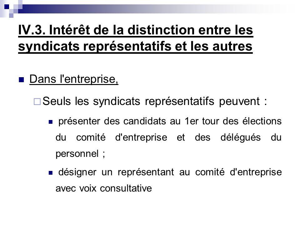 IV.3. Intérêt de la distinction entre les syndicats représentatifs et les autres Dans l'entreprise, Seuls les syndicats représentatifs peuvent : prése