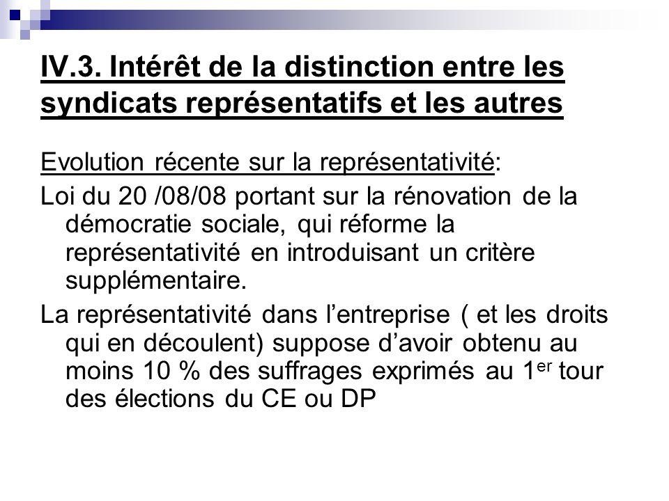 IV.3. Intérêt de la distinction entre les syndicats représentatifs et les autres Evolution récente sur la représentativité: Loi du 20 /08/08 portant s