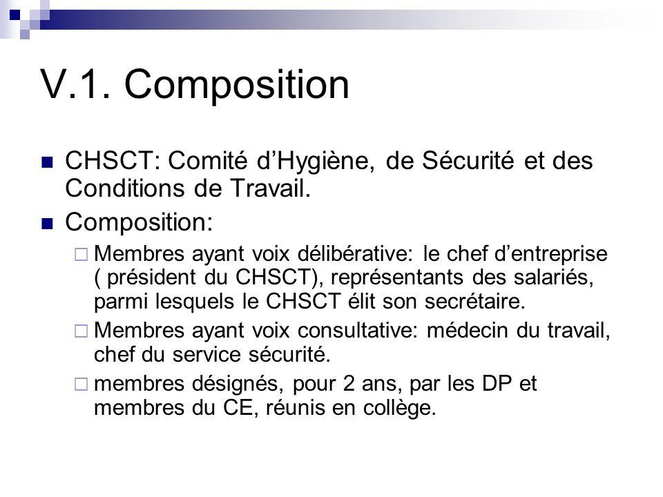 V.1. Composition CHSCT: Comité dHygiène, de Sécurité et des Conditions de Travail. Composition: Membres ayant voix délibérative: le chef dentreprise (