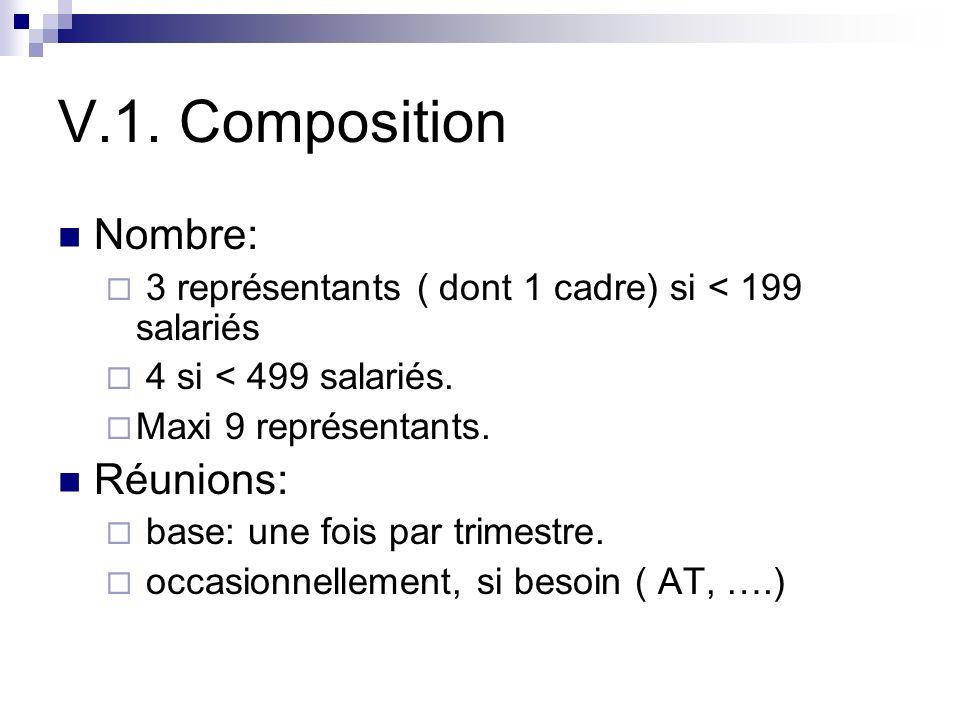 V.1. Composition Nombre: 3 représentants ( dont 1 cadre) si < 199 salariés 4 si < 499 salariés. Maxi 9 représentants. Réunions: base: une fois par tri
