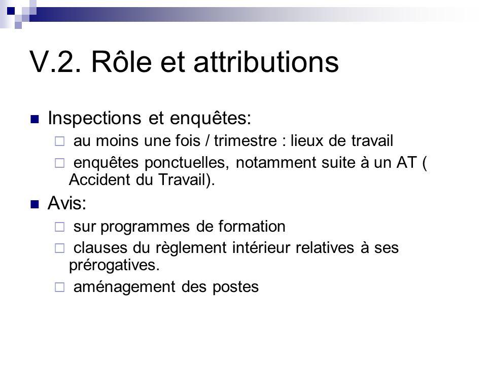 V.2. Rôle et attributions Inspections et enquêtes: au moins une fois / trimestre : lieux de travail enquêtes ponctuelles, notamment suite à un AT ( Ac