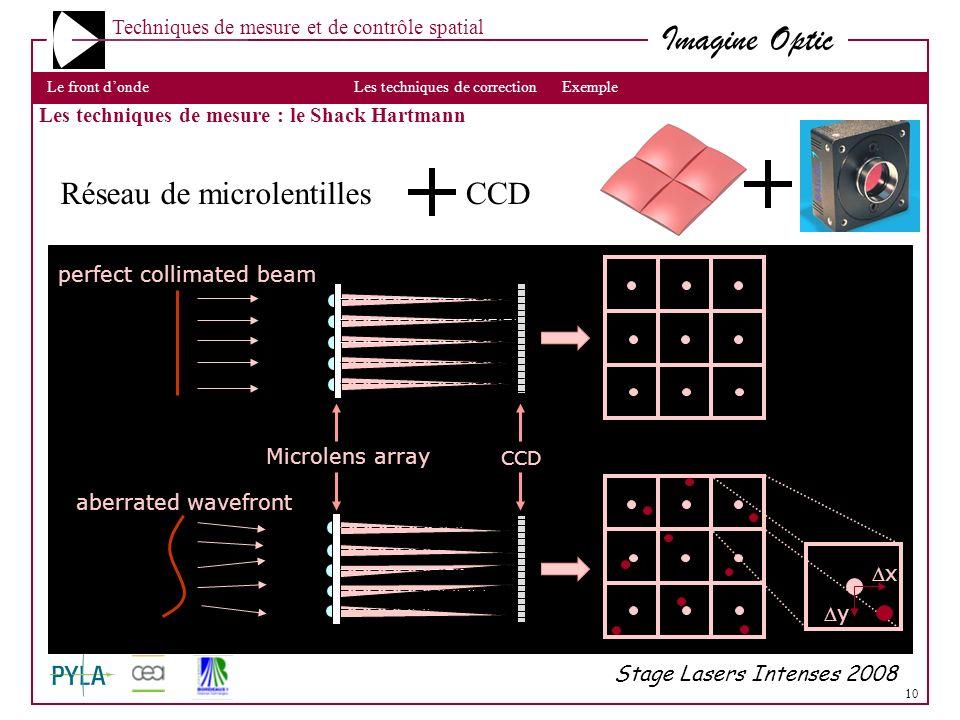 10 Imagine Optic Techniques de mesure et de contrôle spatial Les techniques de mesuresLe front dondeLes techniques de correctionExemple Stage Lasers I
