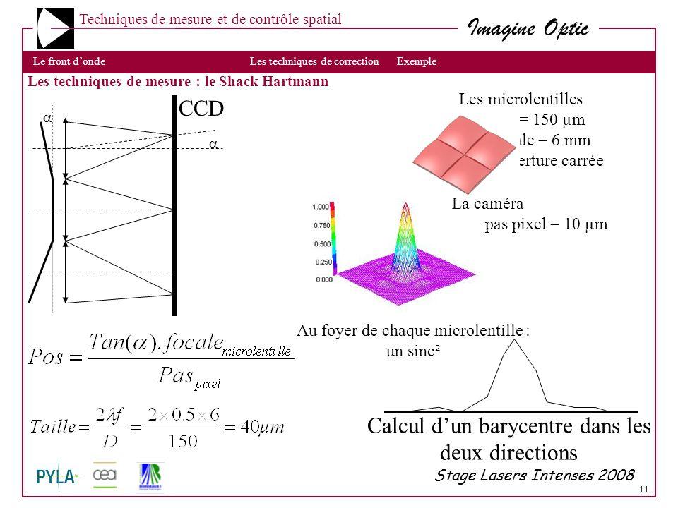 11 Imagine Optic Techniques de mesure et de contrôle spatial Les techniques de mesuresLe front dondeLes techniques de correctionExemple Stage Lasers I